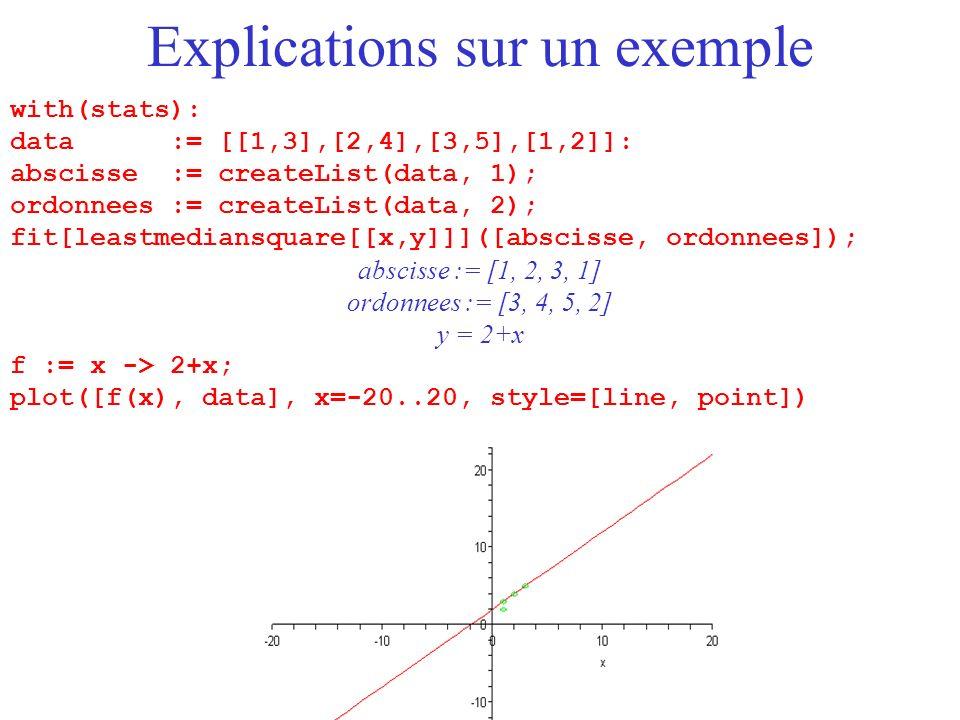 Explications sur un exemple with(stats): data := [[1,3],[2,4],[3,5],[1,2]]: abscisse := createList(data, 1); ordonnees := createList(data, 2); fit[leastmediansquare[[x,y]]]([abscisse, ordonnees]); abscisse := [1, 2, 3, 1] ordonnees := [3, 4, 5, 2] y = 2+x f := x -> 2+x; plot([f(x), data], x=-20..20, style=[line, point])