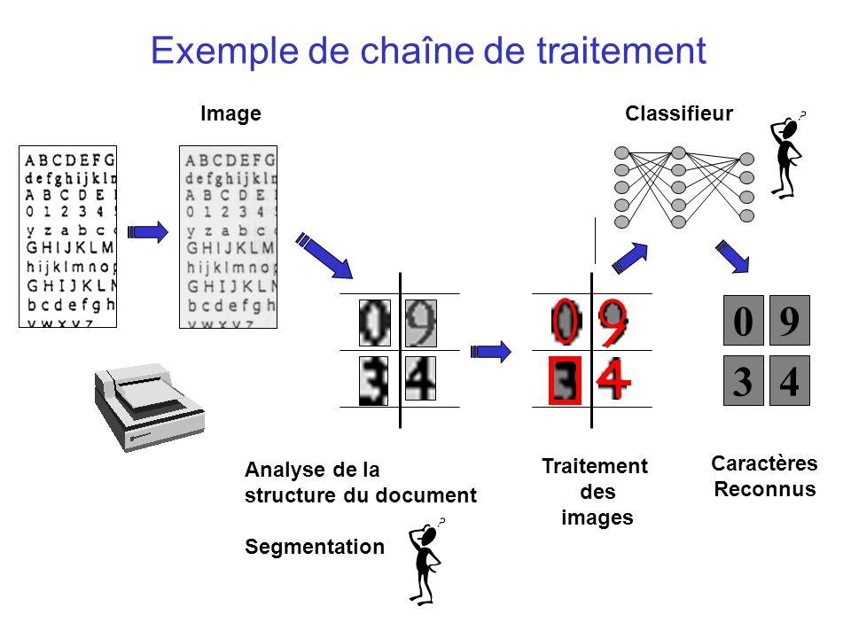 0 43 9 Image Analyse de la structure du document Segmentation Traitement des images Caractères Reconnus Classifieur Exemple de chaîne de traitement
