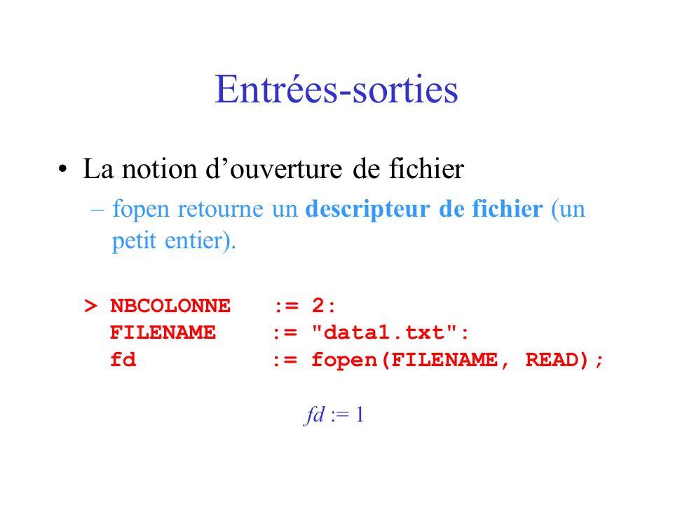 Entrées-sorties La notion douverture de fichier –fopen retourne un descripteur de fichier (un petit entier).