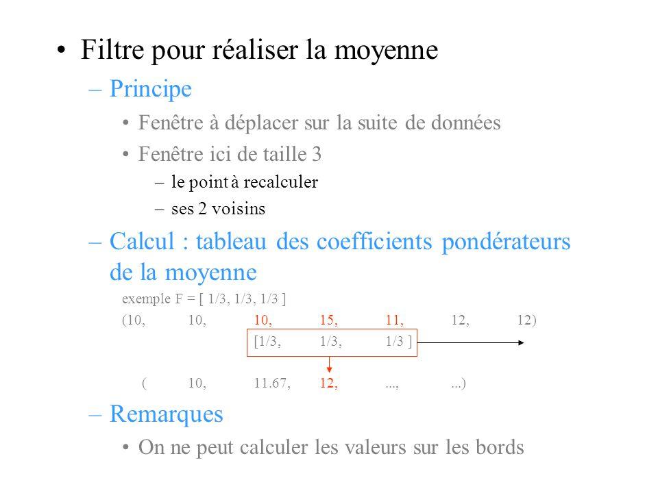 Filtre pour réaliser la moyenne –Principe Fenêtre à déplacer sur la suite de données Fenêtre ici de taille 3 –le point à recalculer –ses 2 voisins –Calcul : tableau des coefficients pondérateurs de la moyenne exemple F = [ 1/3, 1/3, 1/3 ] (10, 10, 10, 15, 11, 12, 12) [1/3, 1/3, 1/3 ] (10, 11.67,12,...,...) –Remarques On ne peut calculer les valeurs sur les bords