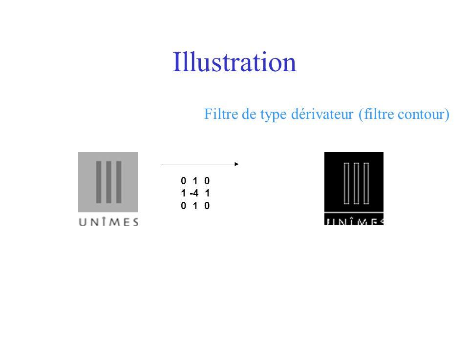 Illustration 0 1 0 1 -4 1 0 1 0 Filtre de type dérivateur (filtre contour)