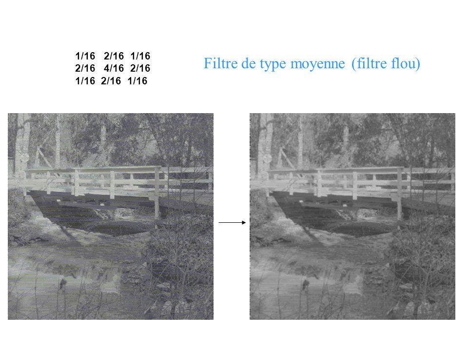 0 1 0 1 -4 1 0 1 0 1/16 2/16 1/16 2/16 4/16 2/16 1/16 2/16 1/16 Filtre de type moyenne (filtre flou)