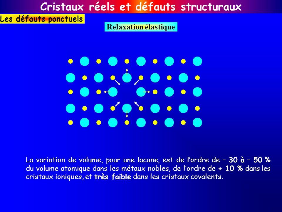 La variation de volume, pour une lacune, est de lordre de – 30 à – 50 % du volume atomique dans les métaux nobles, de lordre de + 10 % dans les crista