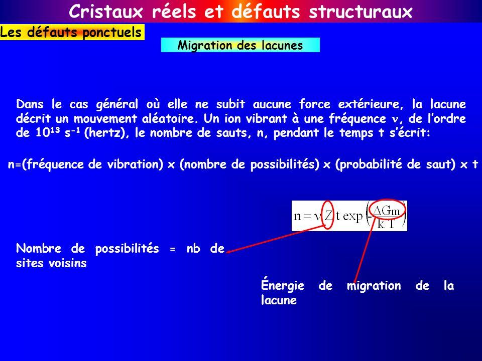 Dans le cas général où elle ne subit aucune force extérieure, la lacune décrit un mouvement aléatoire. Un ion vibrant à une fréquence, de lordre de 10