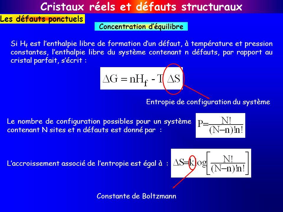 Si H f est lenthalpie libre de formation dun défaut, à température et pression constantes, lenthalpie libre du système contenant n défauts, par rappor