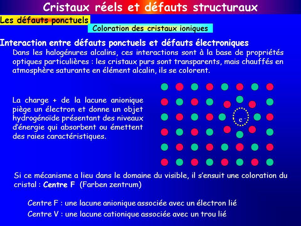 Interaction entre défauts ponctuels et défauts électroniques Dans les halogénures alcalins, ces interactions sont à la base de propriétés optiques par