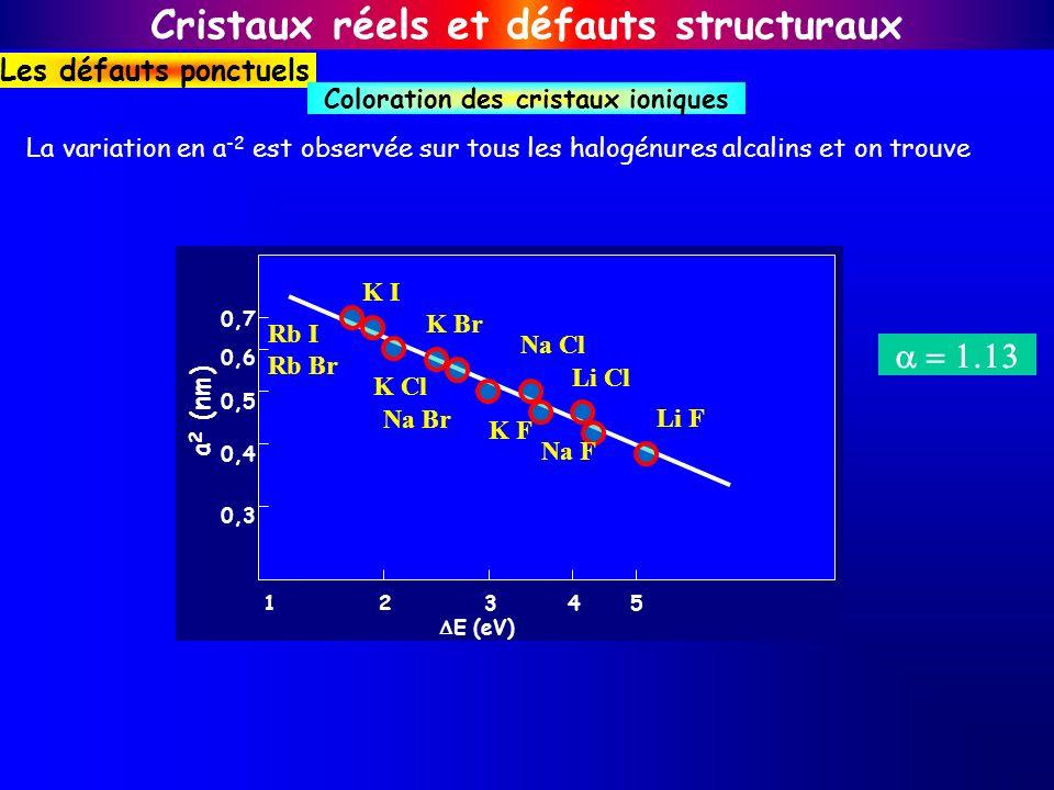 La variation en a -2 est observée sur tous les halogénures alcalins et on trouve 21345 E (eV) 0,3 a 2 (nm) 0,4 0,5 0,6 0,7 Rb I K I Rb Br K Br K Cl Na