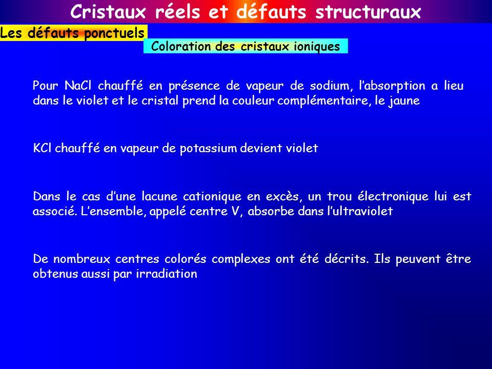Cristaux réels et défauts structuraux Les défauts ponctuels Coloration des cristaux ioniques Pour NaCl chauffé en présence de vapeur de sodium, labsor