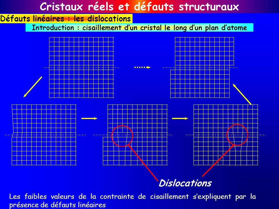 Cristaux réels et défauts structuraux Défauts linéaires : les dislocations Dislocations Introduction : cisaillement dun cristal le long dun plan datom