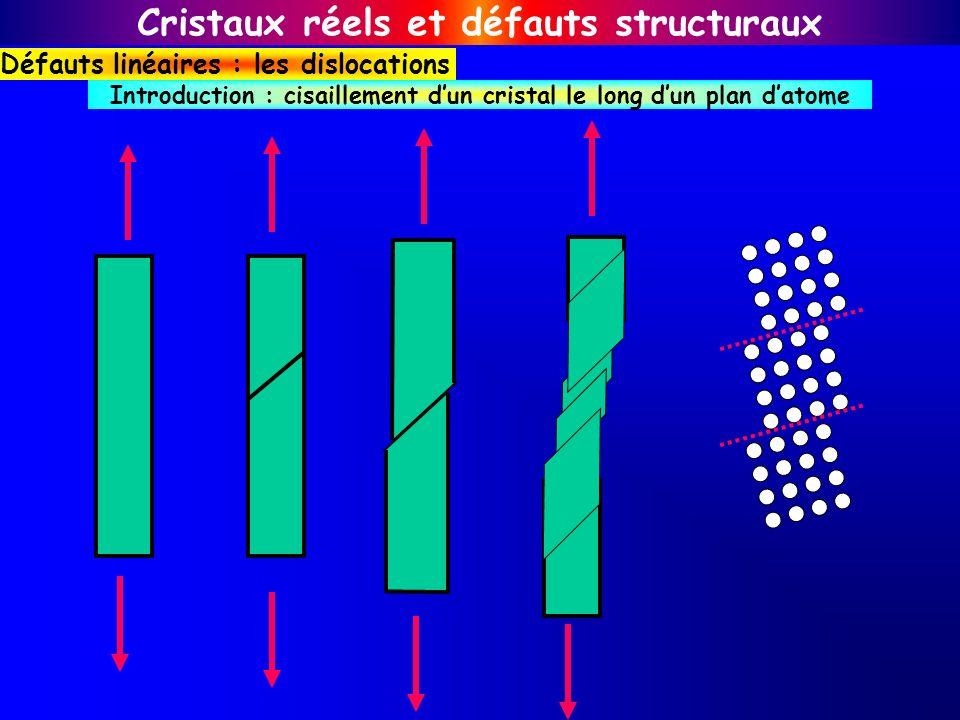Cristaux réels et défauts structuraux Défauts linéaires : les dislocations Introduction : cisaillement dun cristal le long dun plan datome
