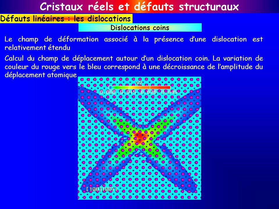 Cristaux réels et défauts structuraux Défauts linéaires : les dislocations Dislocations coins Le champ de déformation associé à la présence dune dislo