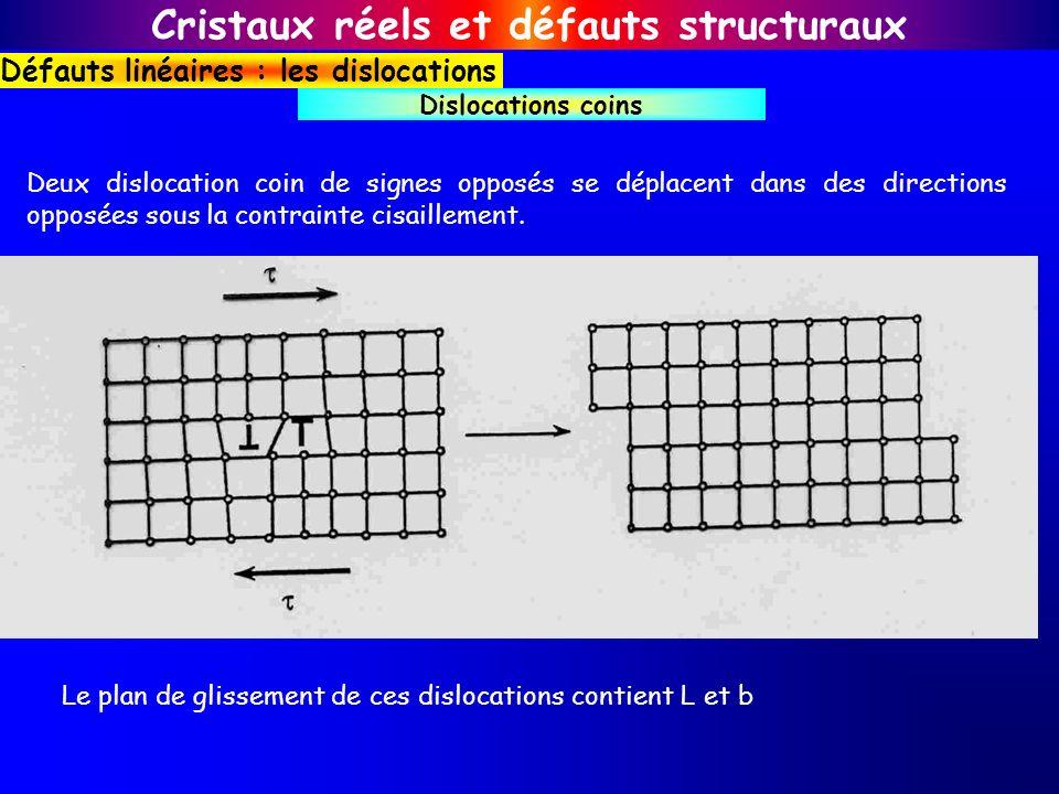 Le plan de glissement de ces dislocations contient L et b Cristaux réels et défauts structuraux Défauts linéaires : les dislocations Dislocations coin