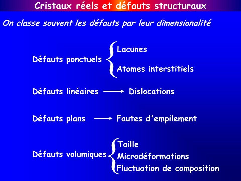 Défauts ponctuels Lacunes { Atomes interstitiels Défauts volumiques Taille Microdéformations Fluctuation de composition { Défauts plansFautes d'empile