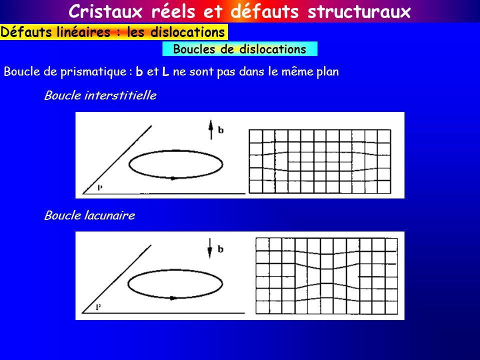 Boucle de prismatique : b et L ne sont pas dans le même plan Boucles de dislocations Cristaux réels et défauts structuraux Défauts linéaires : les dis