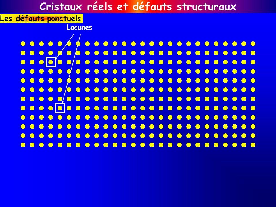 Groupement de lacunesLacunes Substitution Atomes interstitiels Cristaux réels et défauts structuraux Les défauts ponctuels Concentrations faibles (pas dinteraction entre défauts)