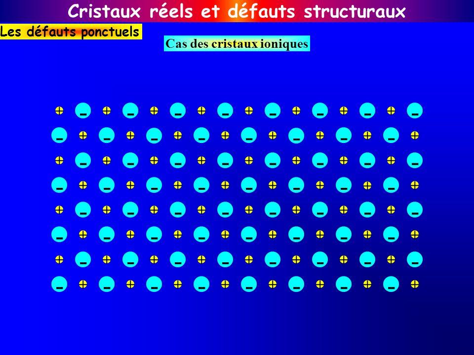 Dans les cristaux ioniques, la conservation de la neutralité électrique conduit à des défauts plus complexes: défauts de FRENKEL, défaut de SCHOTTKY Cristaux réels et défauts structuraux Les défauts ponctuels -------- ------ -------- -------- -------- -------- -------- -------- - ++++++++ ++++++++ +++++++ +++++++ ++++++++ ++++++++ ++++++++ ++++++++ Défaut de SchottkyDéfaut de Frenkel Cas des cristaux ioniques