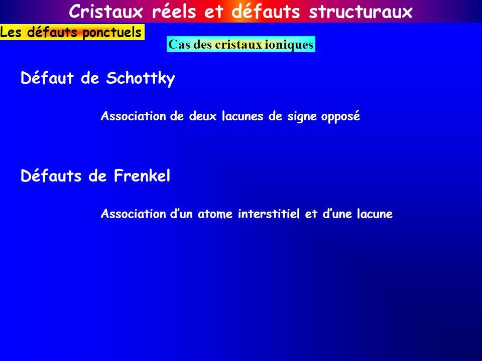 Cristaux réels et défauts structuraux Les défauts ponctuels Cas des cristaux ioniques Défauts de Frenkel Défaut de Schottky Association de deux lacune