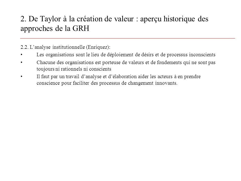 2. De Taylor à la création de valeur : aperçu historique des approches de la GRH 2.2. Lanalyse institutionnelle (Enriquez): Les organisations sont le