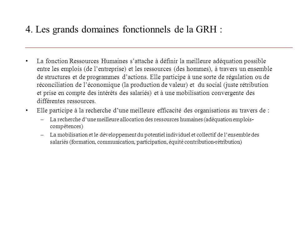 4. Les grands domaines fonctionnels de la GRH : La fonction Ressources Humaines sattache à définir la meilleure adéquation possible entre les emplois