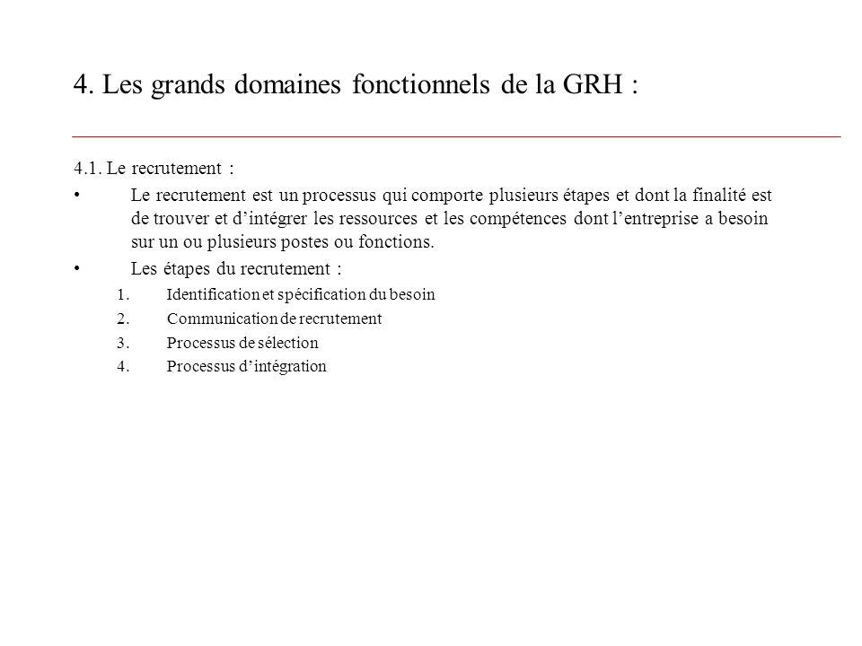 4. Les grands domaines fonctionnels de la GRH : 4.1. Le recrutement : Le recrutement est un processus qui comporte plusieurs étapes et dont la finalit