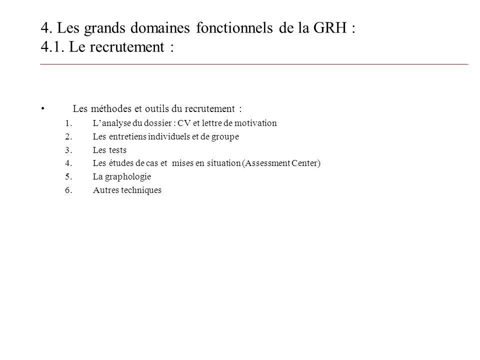 4. Les grands domaines fonctionnels de la GRH : 4.1. Le recrutement : Les méthodes et outils du recrutement : 1.Lanalyse du dossier : CV et lettre de