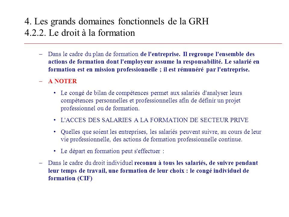 4. Les grands domaines fonctionnels de la GRH 4.2.2. Le droit à la formation –Dans le cadre du plan de formation de l'entreprise. Il regroupe l'ensemb