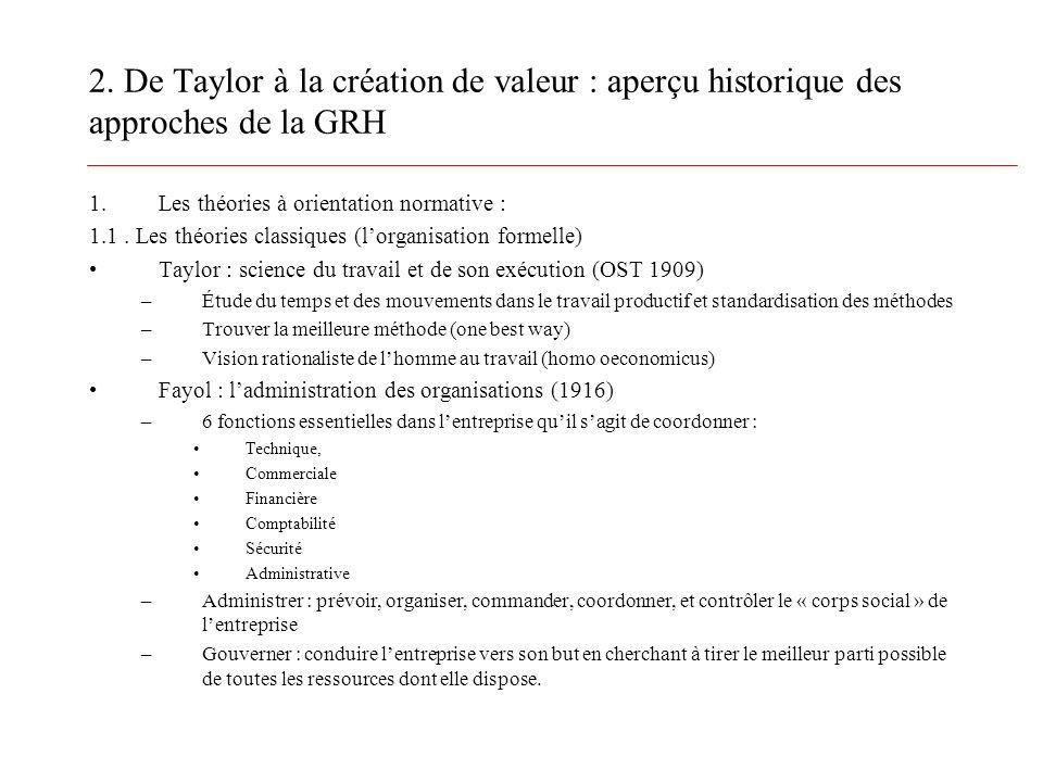 2. De Taylor à la création de valeur : aperçu historique des approches de la GRH 1.Les théories à orientation normative : 1.1. Les théories classiques