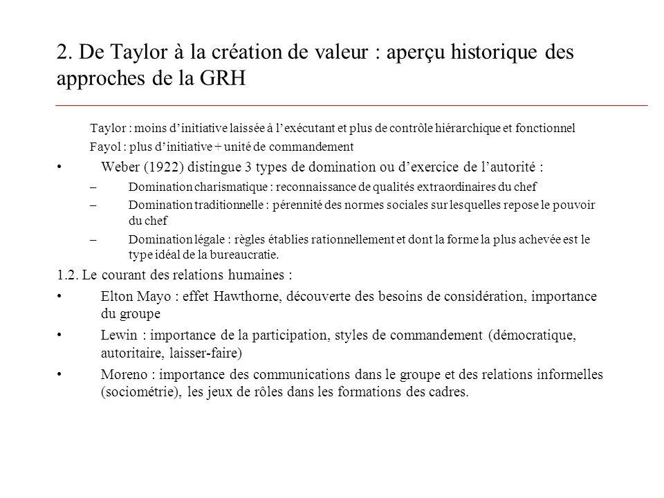 2. De Taylor à la création de valeur : aperçu historique des approches de la GRH Taylor : moins dinitiative laissée à lexécutant et plus de contrôle h