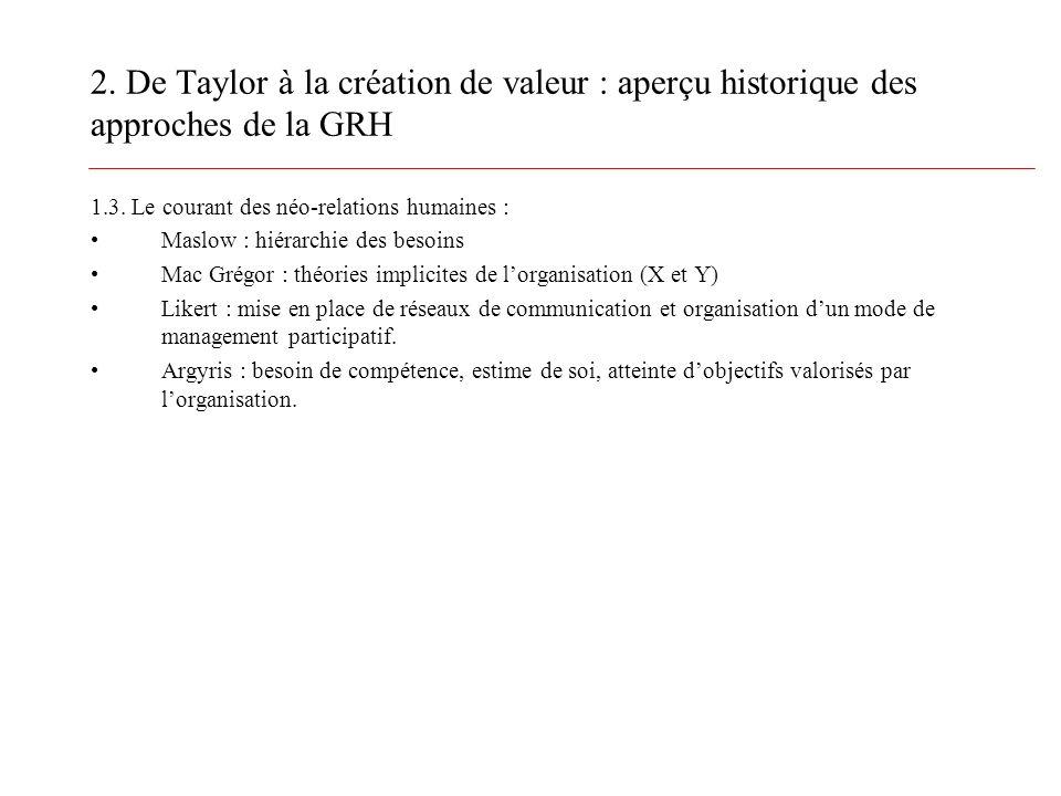 2. De Taylor à la création de valeur : aperçu historique des approches de la GRH 1.3. Le courant des néo-relations humaines : Maslow : hiérarchie des