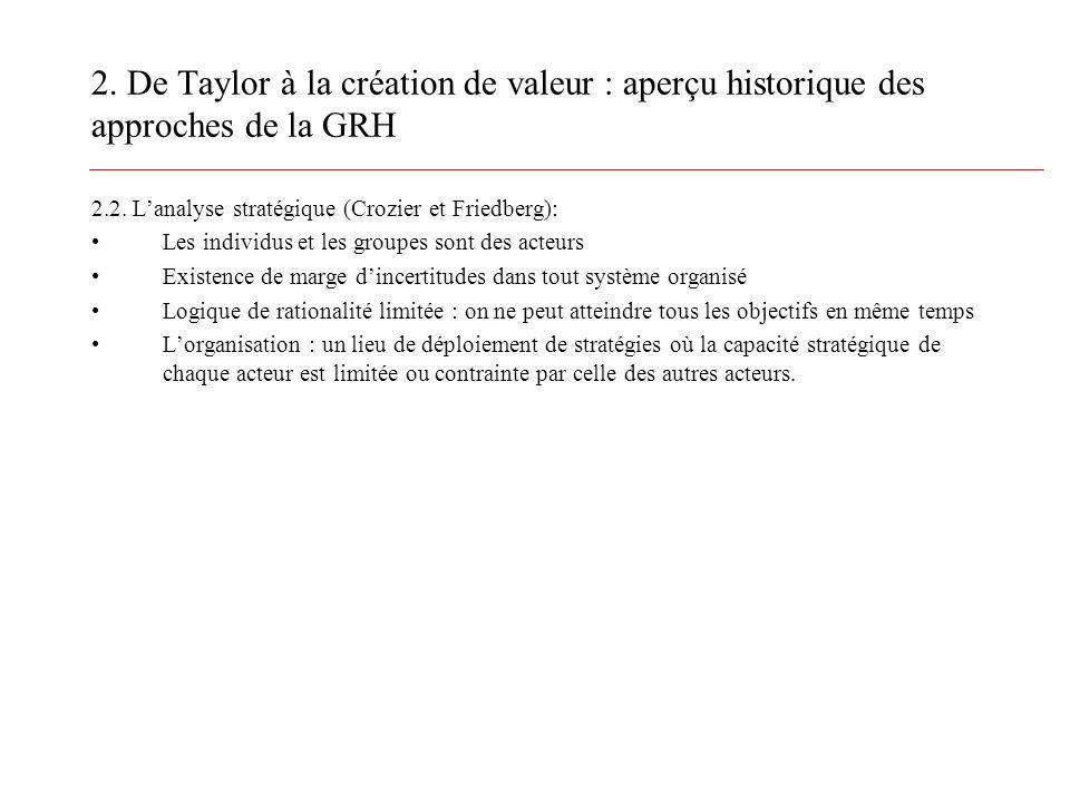2. De Taylor à la création de valeur : aperçu historique des approches de la GRH 2.2. Lanalyse stratégique (Crozier et Friedberg): Les individus et le