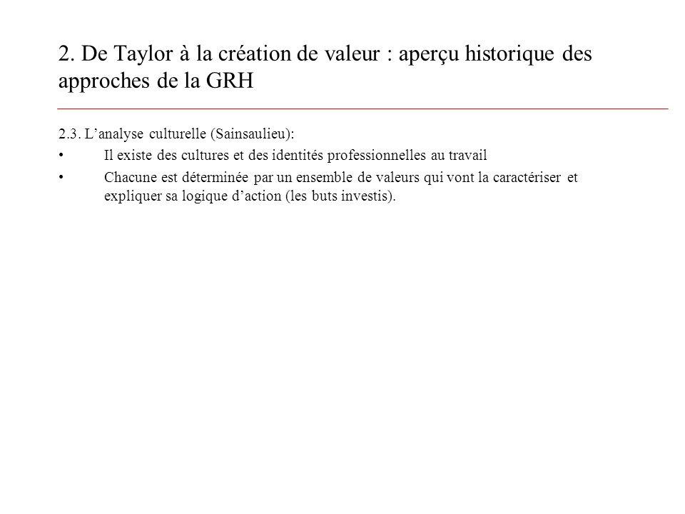 2. De Taylor à la création de valeur : aperçu historique des approches de la GRH 2.3. Lanalyse culturelle (Sainsaulieu): Il existe des cultures et des