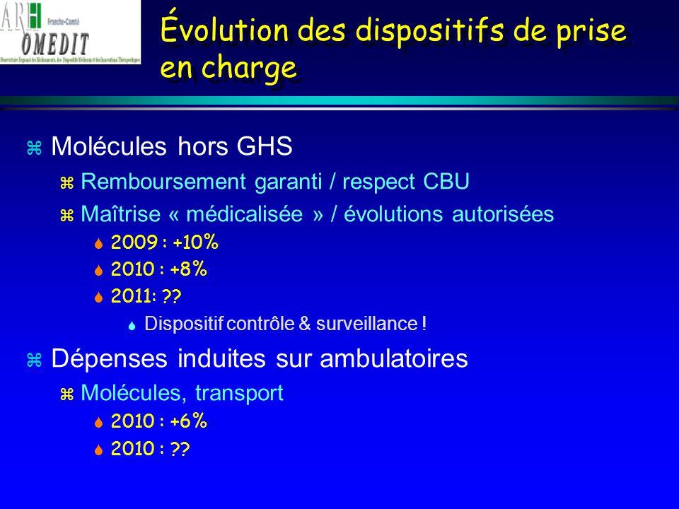 Évolution des dispositifs de prise en charge z Molécules hors GHS z Remboursement garanti / respect CBU z Maîtrise « médicalisée » / évolutions autori