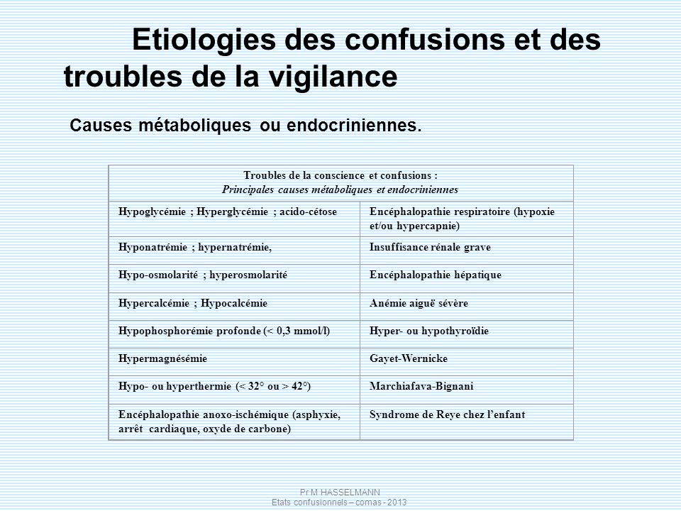 Pr M HASSELMANN Etats confusionnels – comas - 2013 Etiologies des confusions et des troubles de la vigilance Causes métaboliques ou endocriniennes.