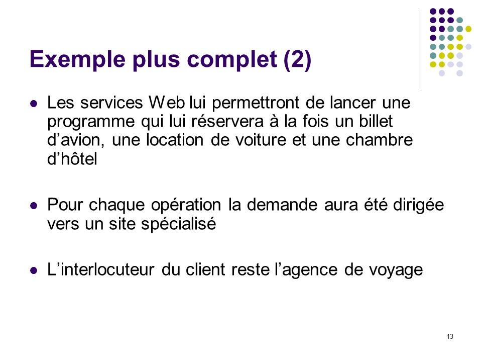 13 Exemple plus complet (2) Les services Web lui permettront de lancer une programme qui lui réservera à la fois un billet davion, une location de voi