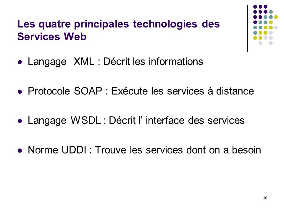 16 Les quatre principales technologies des Services Web Langage XML : Décrit les informations Protocole SOAP : Exécute les services à distance Langage