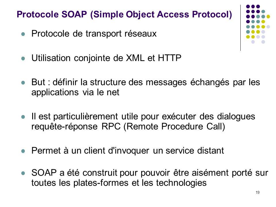 19 Protocole SOAP (Simple Object Access Protocol) Protocole de transport réseaux Utilisation conjointe de XML et HTTP But : définir la structure des m