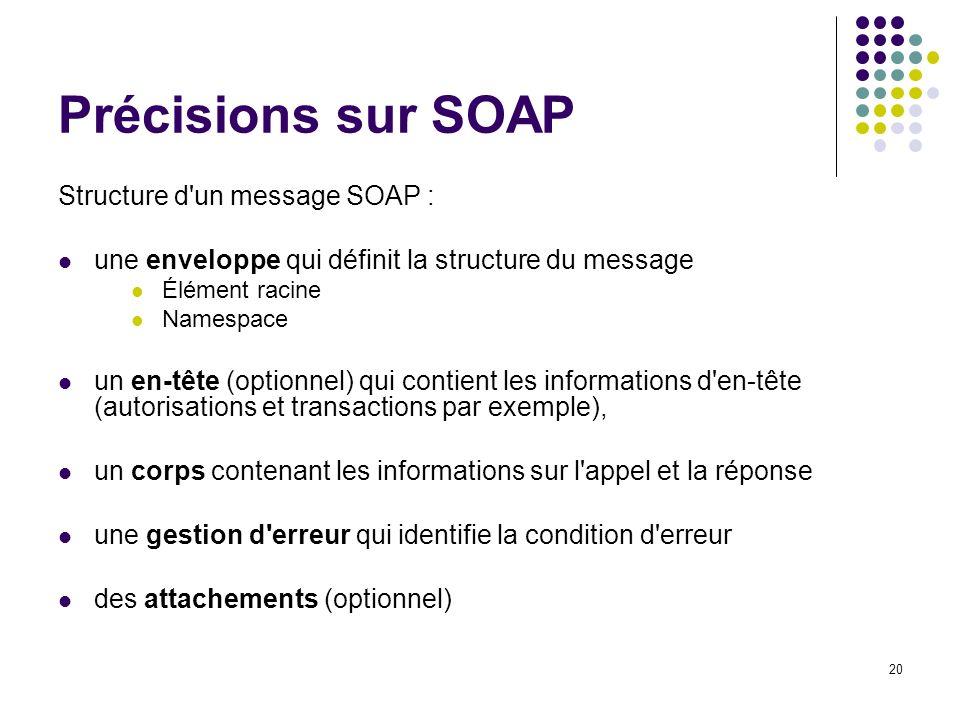 20 Précisions sur SOAP Structure d'un message SOAP : une enveloppe qui définit la structure du message Élément racine Namespace un en-tête (optionnel)