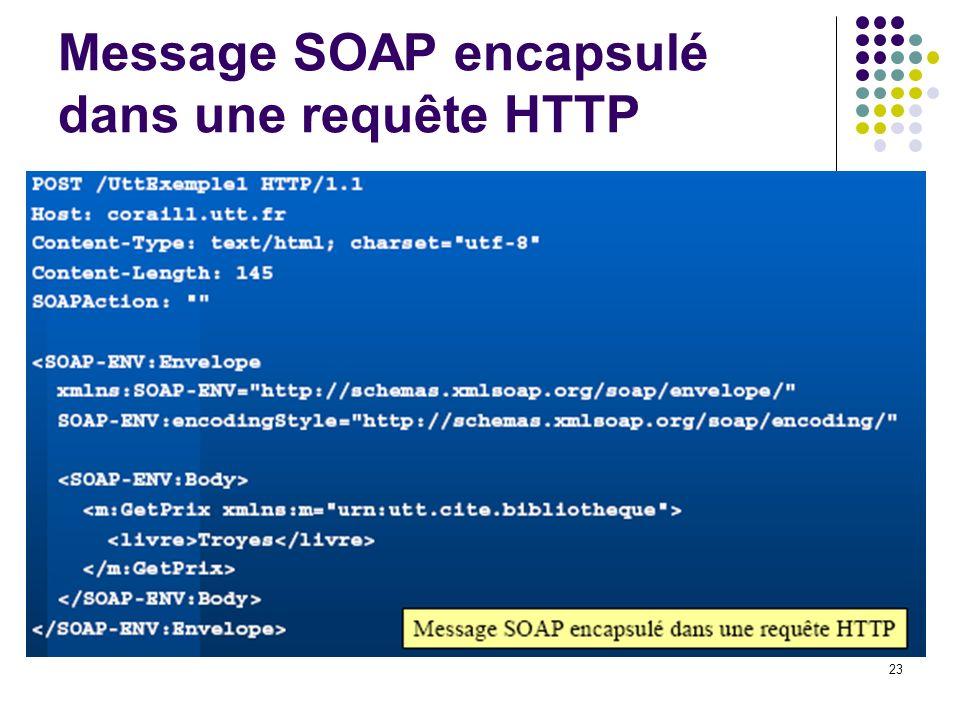 23 Message SOAP encapsulé dans une requête HTTP
