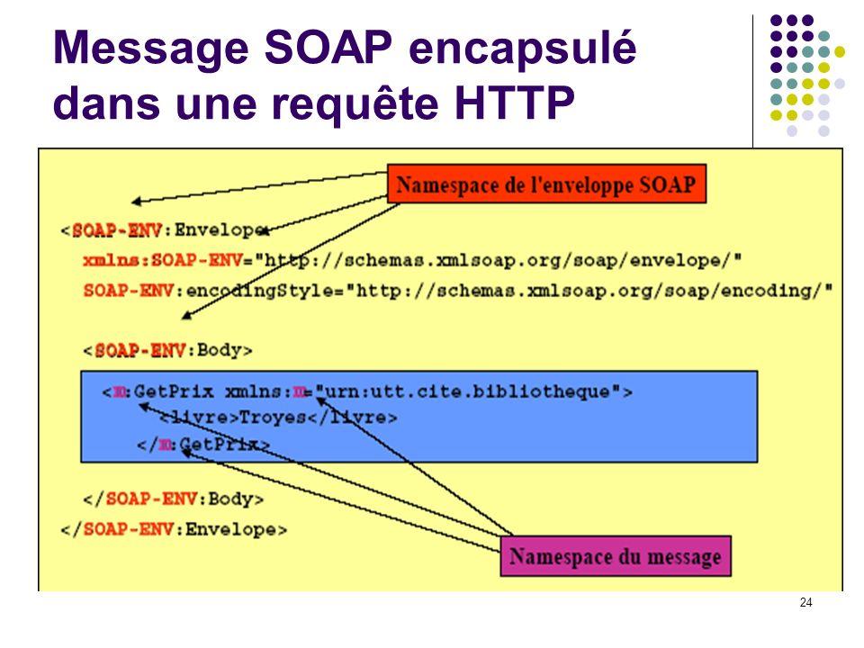24 Message SOAP encapsulé dans une requête HTTP