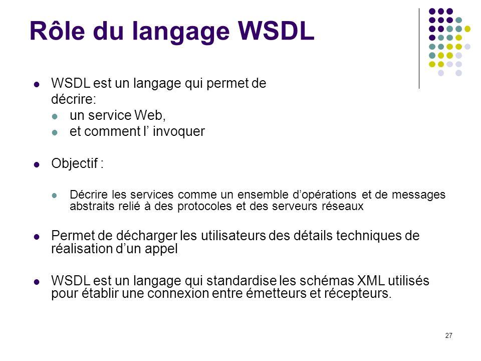 27 Rôle du langage WSDL WSDL est un langage qui permet de décrire: un service Web, et comment l invoquer Objectif : Décrire les services comme un ense