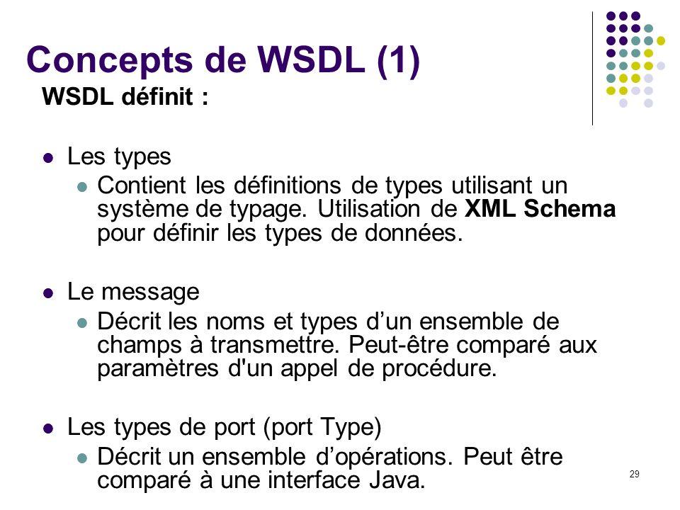 29 Concepts de WSDL (1) WSDL définit : Les types Contient les définitions de types utilisant un système de typage. Utilisation de XML Schema pour défi