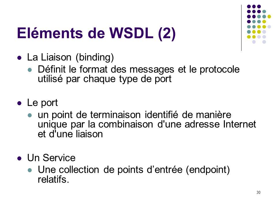 30 Eléments de WSDL (2) La Liaison (binding) Définit le format des messages et le protocole utilisé par chaque type de port Le port un point de termin