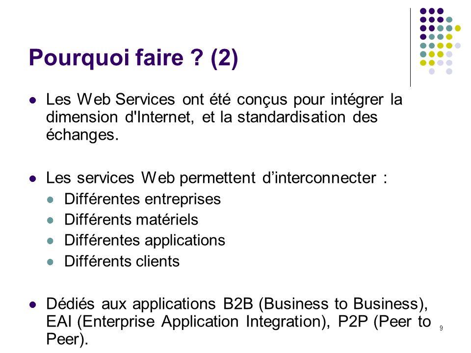 9 Pourquoi faire ? (2) Les Web Services ont été conçus pour intégrer la dimension d'Internet, et la standardisation des échanges. Les services Web per