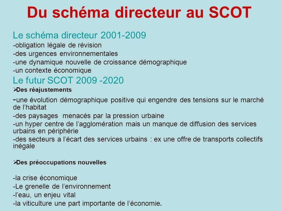 Du schéma directeur au SCOT Le schéma directeur 2001-2009 -obligation légale de révision -des urgences environnementales -une dynamique nouvelle de cr
