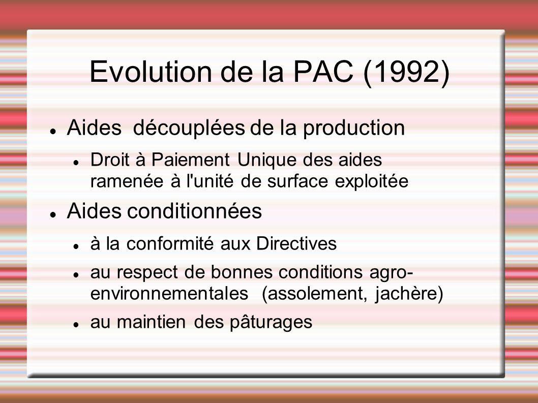 Evolution de la PAC (1992) Aides découplées de la production Droit à Paiement Unique des aides ramenée à l'unité de surface exploitée Aides conditionn