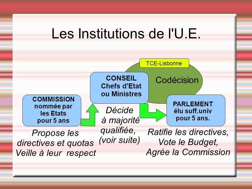 Majorité qualifiée au Conseil Traité de Nice 2000 D, F, GB, I : 29 voix E, PL : 27 voix etc..
