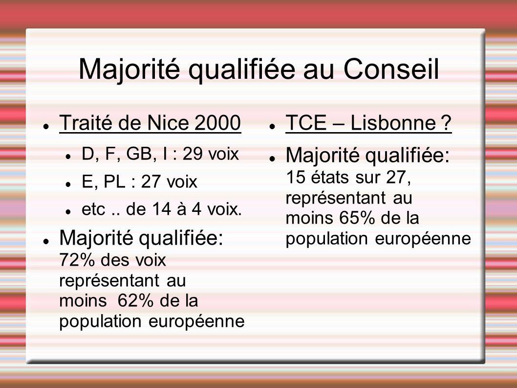 Majorité qualifiée au Conseil Traité de Nice 2000 D, F, GB, I : 29 voix E, PL : 27 voix etc.. de 14 à 4 voix. Majorité qualifiée: 72% des voix représe