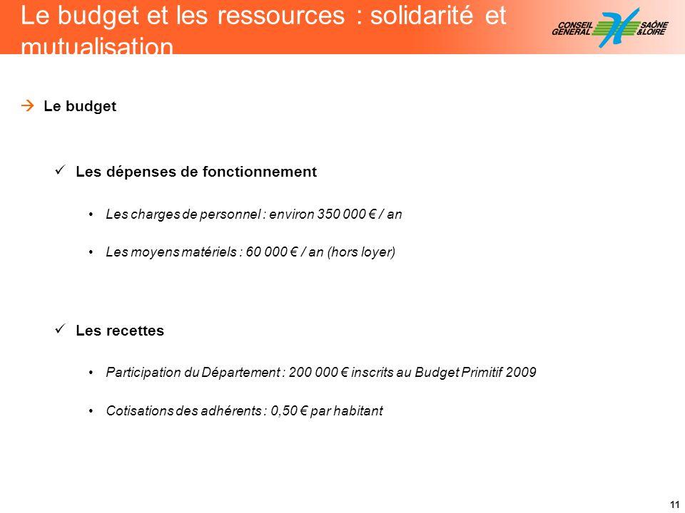 11 Le budget Les dépenses de fonctionnement Les charges de personnel : environ 350 000 / an Les moyens matériels : 60 000 / an (hors loyer) Les recett