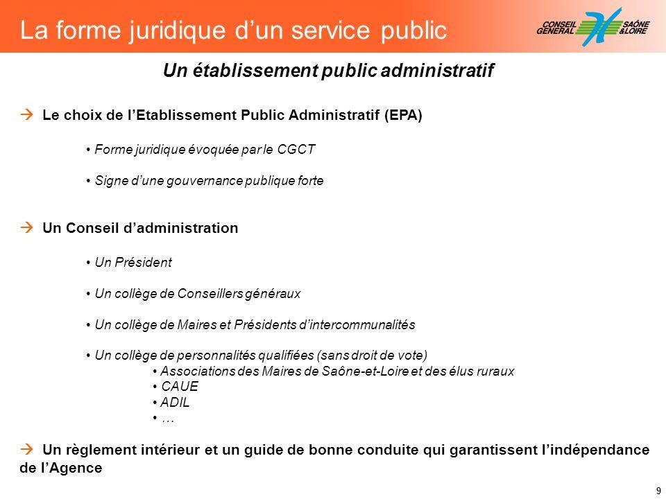 9 La forme juridique dun service public Le choix de lEtablissement Public Administratif (EPA) Forme juridique évoquée par le CGCT Signe dune gouvernan