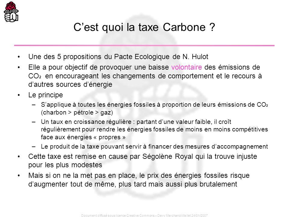 Document diffusé sous licence Creative Commons – Davy Marchand-Maillet 24/01/2007 Cest quoi la taxe Carbone ? Une des 5 propositions du Pacte Ecologiq